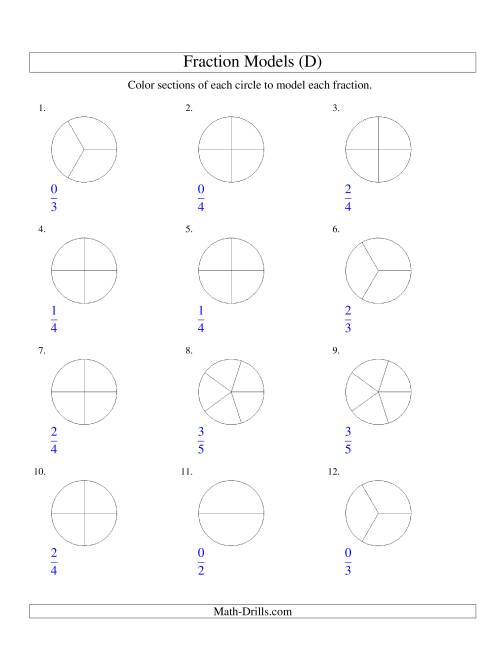 The Modeling Fractions with Circles by Coloring -- Halves to Sixths (D) Math Worksheet