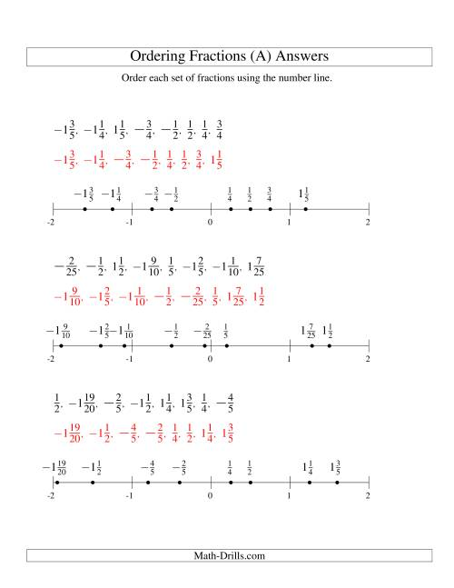 The Ordering Fractions on a Number Line -- Easy Denominators to 100 Including Negatives (A) Math Worksheet Page 2