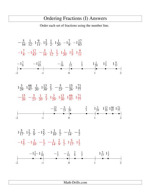 The Ordering Fractions on a Number Line -- All Denominators to 100 Including Negatives (I) Math Worksheet Page 2
