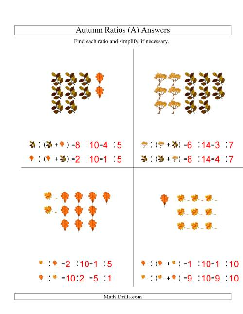The Autumn Picture Ratios (A) Math Worksheet Page 2
