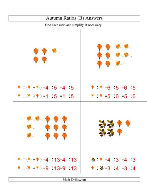 The Autumn Picture Ratios (B) Math Worksheet Page 2