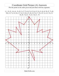 Plotting Coordinate Points Art -- Red Maple Leaf