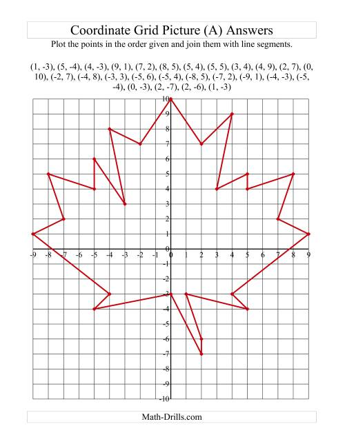 Plotting Coordinate Points Art Red Maple Leaf A – Maths Coordinates Worksheets