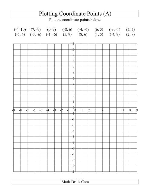 Plotting Coordinate Points A – Ordered Pair Worksheets