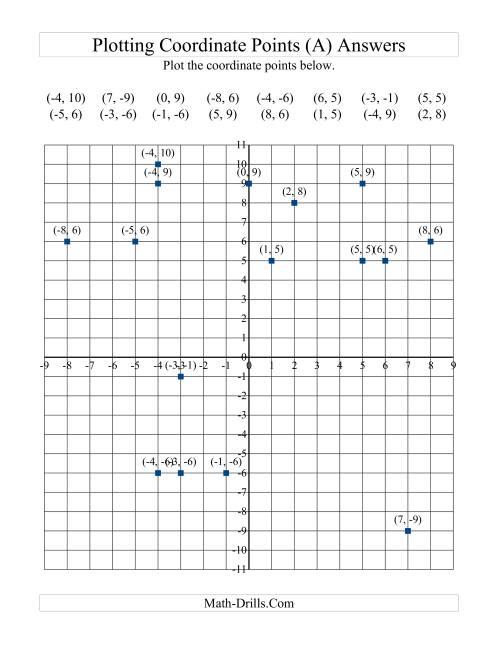 ... The Plotting Coordinate Points (A) Math Worksheet Page 2