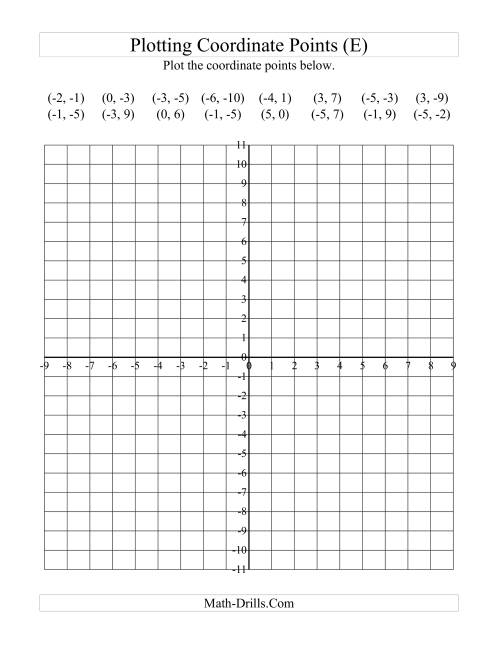 The Plotting Coordinate Points (E) Math Worksheet