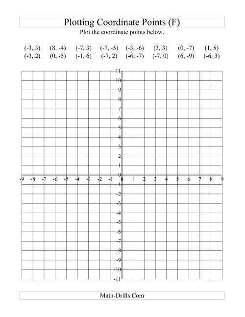 The Plotting Coordinate Points (F) Math Worksheet