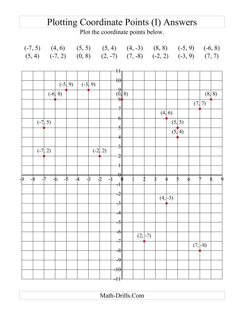 The Plotting Coordinate Points (I) Math Worksheet Page 2