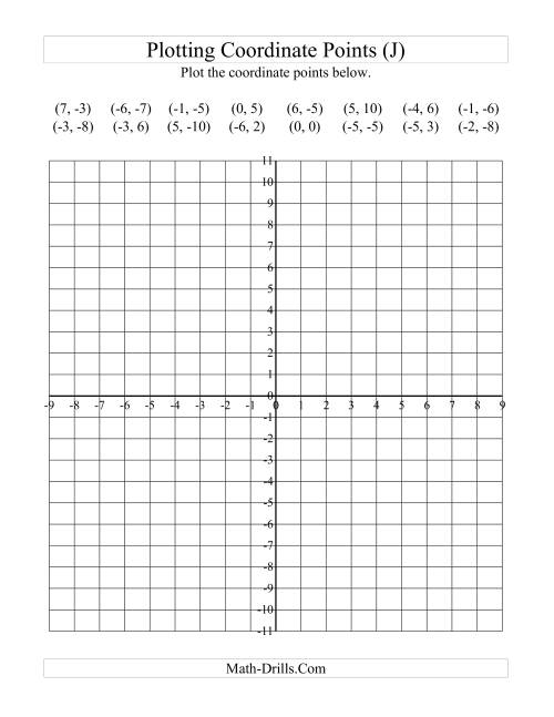 The Plotting Coordinate Points (J) Math Worksheet