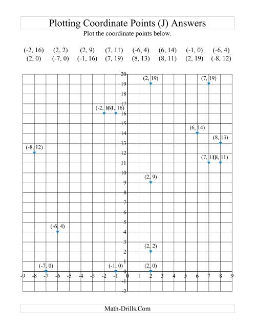 The Plotting Coordinate Points in Positive y Quadrants Only (J) Math Worksheet Page 2