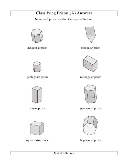 Classifying Prisms (A)