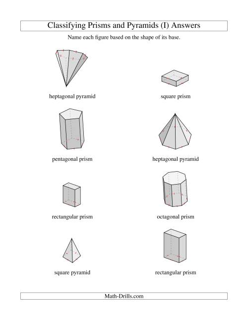 Classifying Prisms and Pyramids (I)