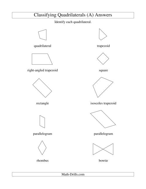Classifying Quadrilaterals All