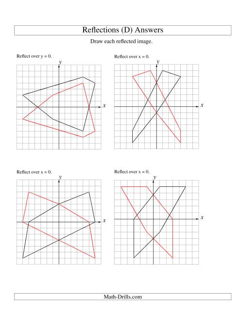 The Reflection of 5 Vertices Over the x or y Axis (D) Math Worksheet Page 2