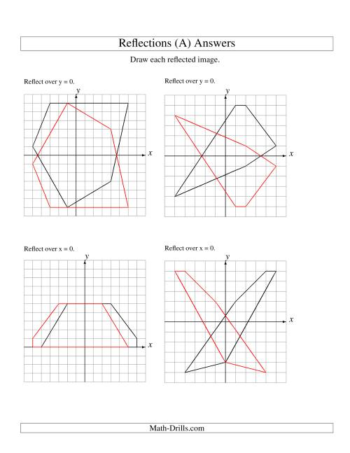 The Reflection of 5 Vertices Over the x or y Axis (All) Math Worksheet Page 2