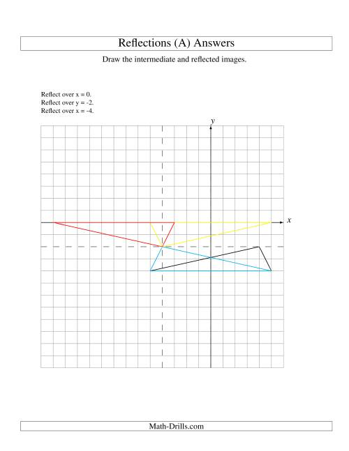 The Three-Step Reflection of 3 Vertices Over Various Lines (A) Math Worksheet Page 2