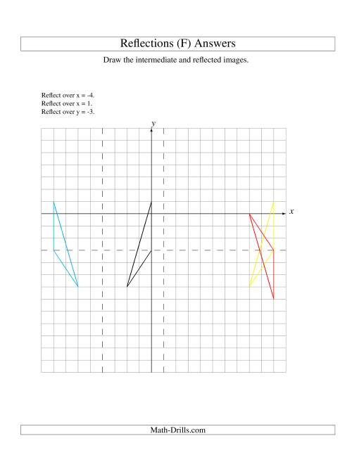 The Three-Step Reflection of 3 Vertices Over Various Lines (F) Math Worksheet Page 2