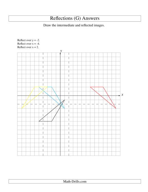 The Three-Step Reflection of 3 Vertices Over Various Lines (G) Math Worksheet Page 2