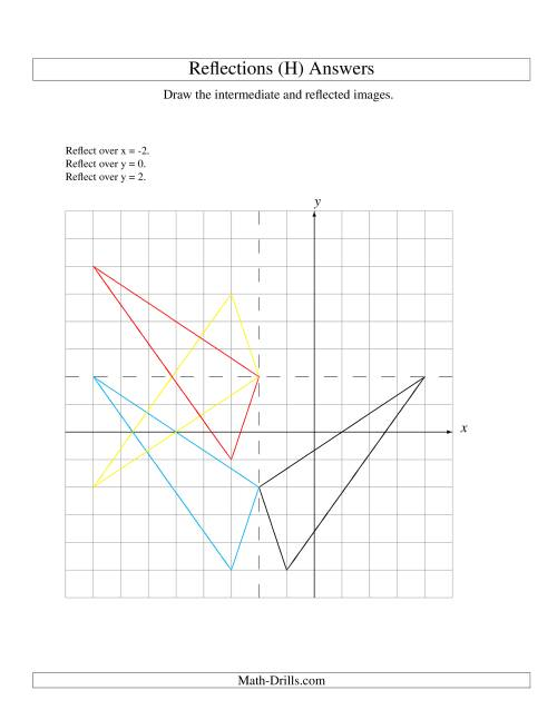 The Three-Step Reflection of 3 Vertices Over Various Lines (H) Math Worksheet Page 2