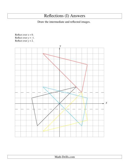 The Three-Step Reflection of 3 Vertices Over Various Lines (I) Math Worksheet Page 2