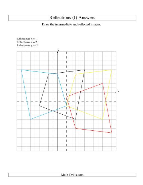 The Three-Step Reflection of 4 Vertices Over Various Lines (I) Math Worksheet Page 2