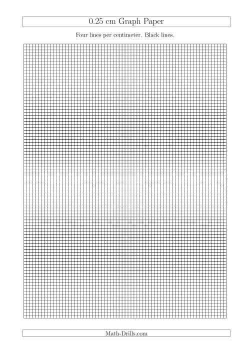 The 0.25 cm Graph Paper with Black Lines (A4 Size) (A) Math Worksheet