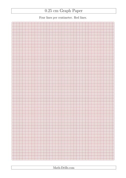 The 0.25 cm Graph Paper with Red Lines (A4 Size) (Red) Math Worksheet