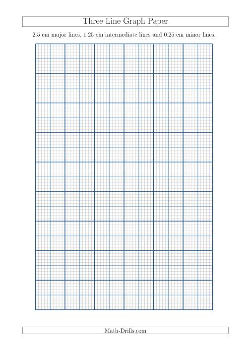 The Three Line Graph Paper with 2.5 cm Major Lines, 1.25 cm Intermediate Lines and 0.25 cm Minor Lines (A4 Size) (A) Math Worksheet