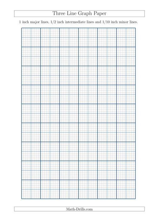 The Three Line Graph Paper with 1 inch Major Lines, 1/2 inch Intermediate Lines and 1/10 inch Minor Lines (A4 Size) (A) Math Worksheet