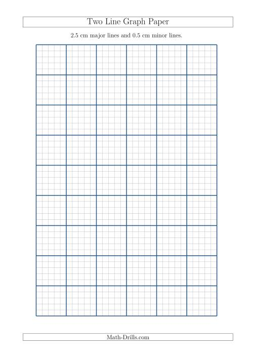 The Two Line Graph Paper with 2.5 cm Major Lines and 0.5 cm Minor Lines (A4 Size) (A) Math Worksheet