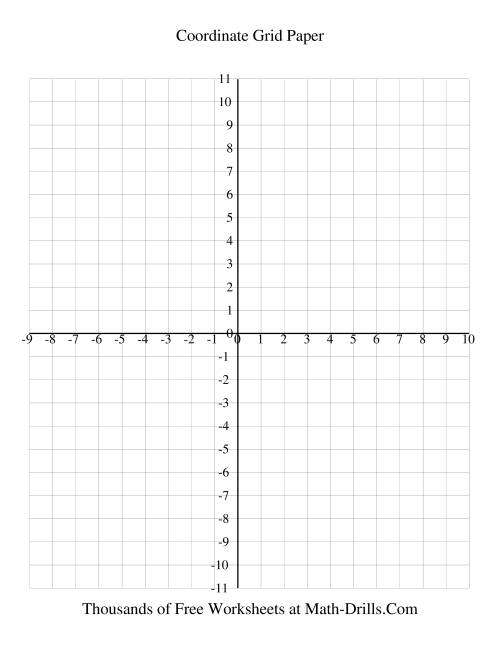 1 cm Coordinate grid (Every Line Labeled)