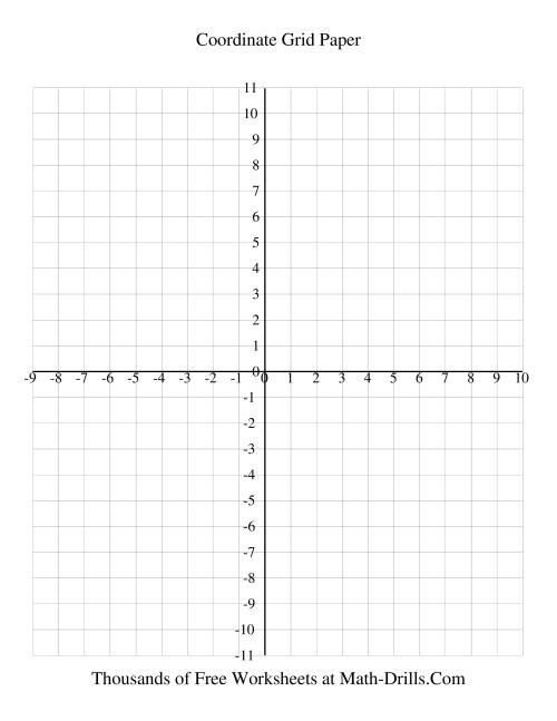 1 cm coordinate grid every line labeled. Black Bedroom Furniture Sets. Home Design Ideas