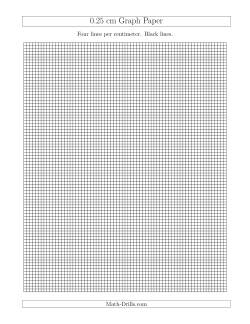 0.25 cm Graph Paper with Black Lines (A)
