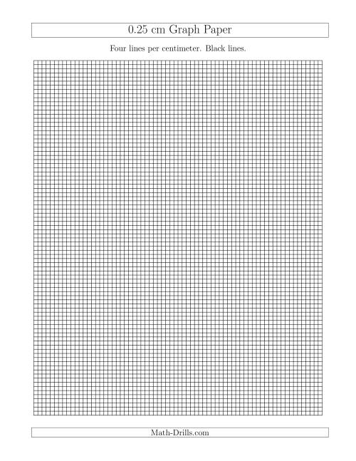 The 0.25 cm Graph Paper with Black Lines (A) Math Worksheet