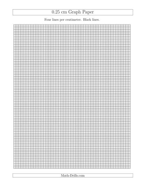 0 25 cm graph paper with black lines  a