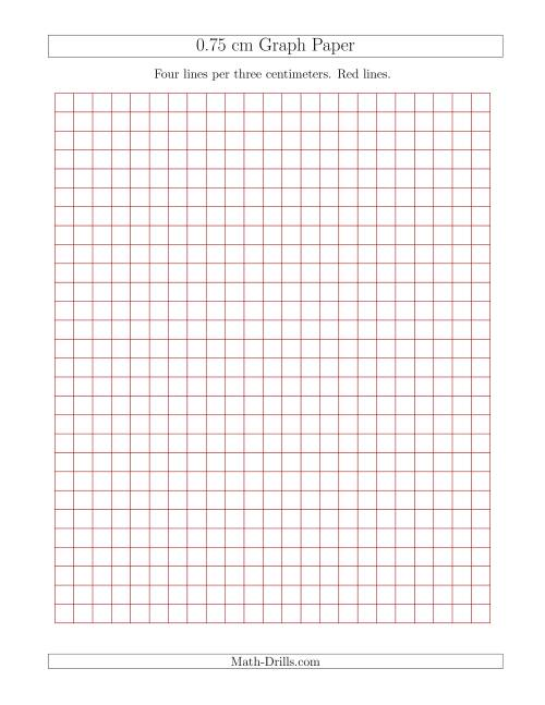 The 0.75 cm Graph Paper with Red Lines (Red) Math Worksheet