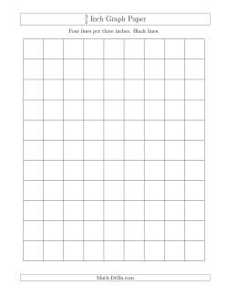3/4 Inch Graph Paper with Black Lines
