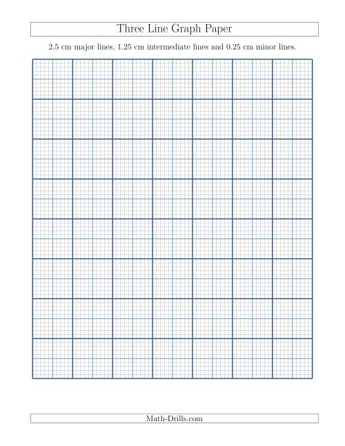 The Three Line Graph Paper with 2.5 cm Major Lines, 1.25 cm Intermediate Lines and 0.25 cm Minor Lines (A) Math Worksheet