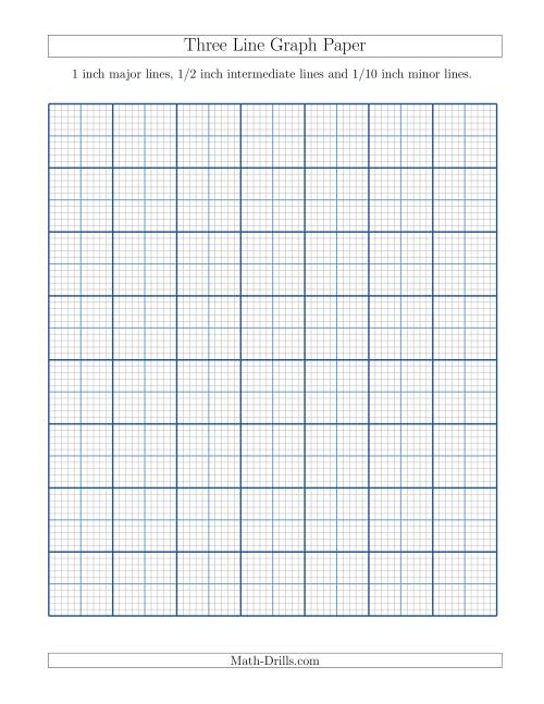 The Three Line Graph Paper with 1 inch Major Lines, 1/2 inch Intermediate Lines and 1/10 inch Minor Lines (A) Math Worksheet