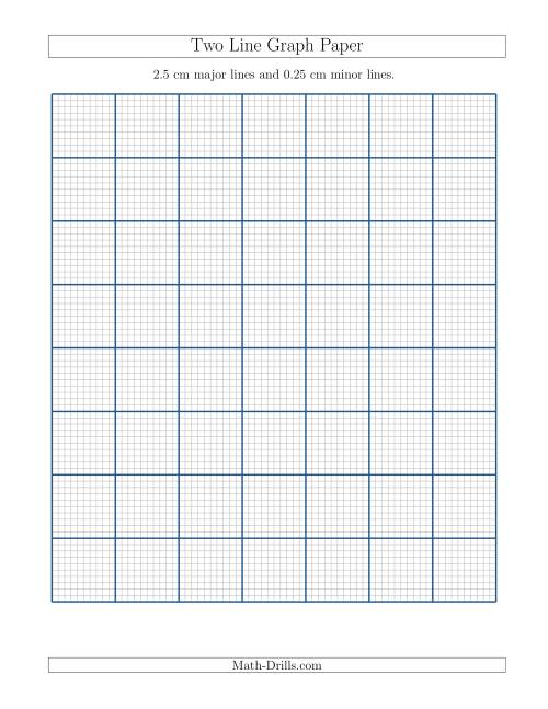 The Two Line Graph Paper with 2.5 cm Major Lines and 0.25 cm Minor Lines (A) Math Worksheet