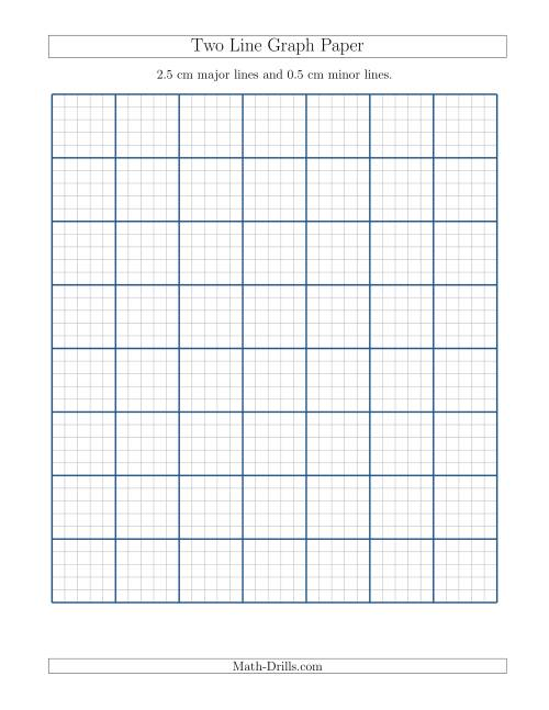 The Two Line Graph Paper with 2.5 cm Major Lines and 0.5 cm Minor Lines (A) Math Worksheet