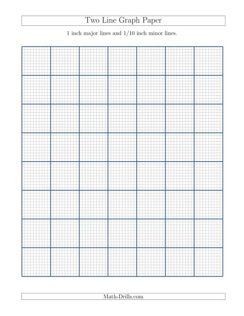 The Two Line Graph Paper with 1 inch Major Lines and 1/10 inch Minor Lines (A) Math Worksheet