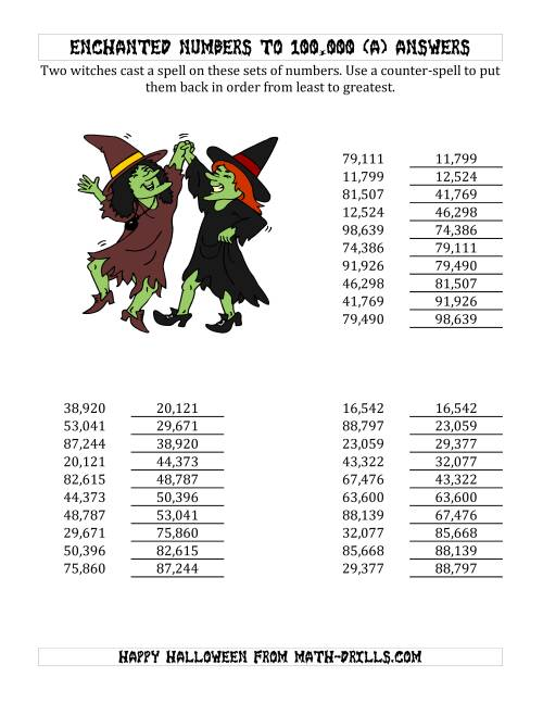 The Ordering Halloween Witches' Enchanted Numbers to 100,000 (A) Math Worksheet Page 2