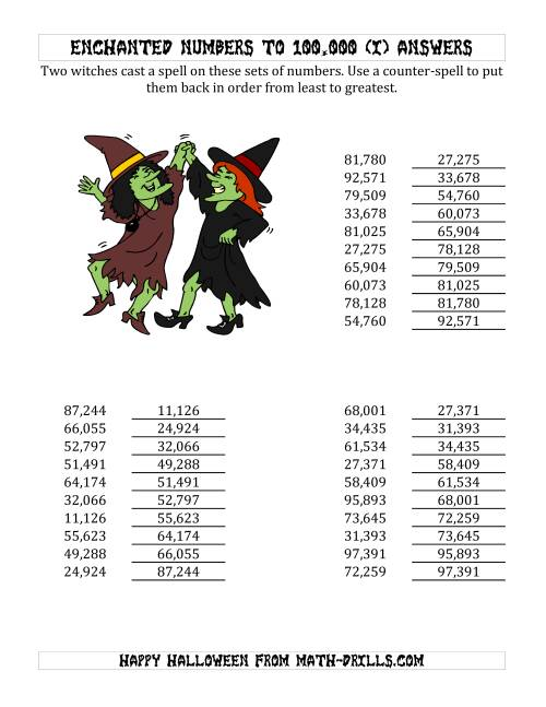 The Ordering Halloween Witches' Enchanted Numbers to 100,000 (I) Math Worksheet Page 2