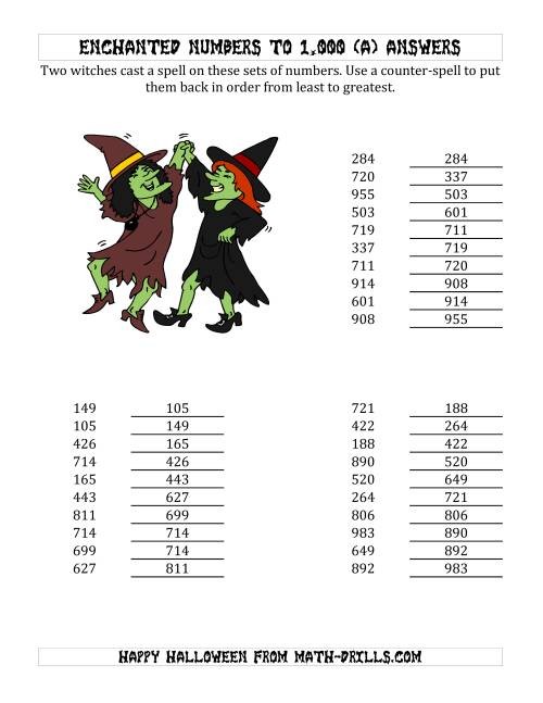The Ordering Halloween Witches' Enchanted Numbers to 1,000 (A) Math Worksheet Page 2