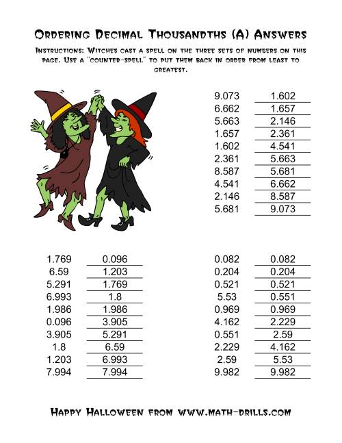The Witches Ordering Decimal Thousandths (A) Math Worksheet Page 2