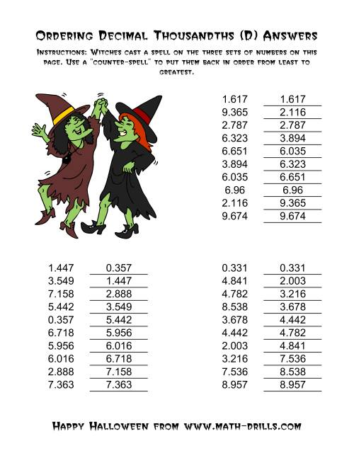 The Witches Ordering Decimal Thousandths (D) Math Worksheet Page 2