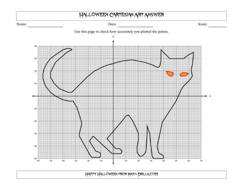 The Cartesian Art Halloween Cat Math Worksheet