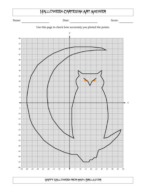 The Cartesian Art Halloween Owl Math Worksheet