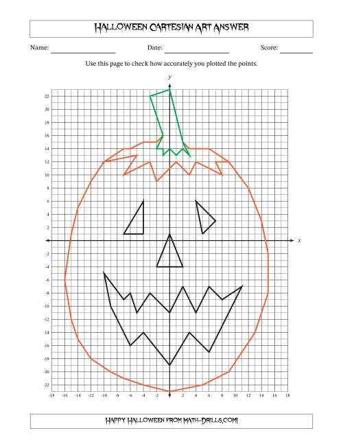 The Cartesian Art Halloween Jack-o-Lantern Halloween Math Worksheet